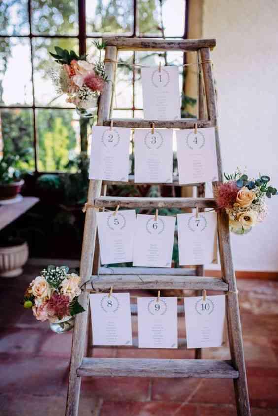 plandetableescabeau-mariagedecorationlocationmariage